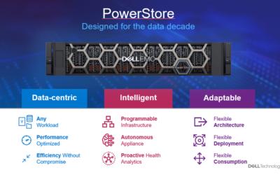 Dell EMC PowerStore Release